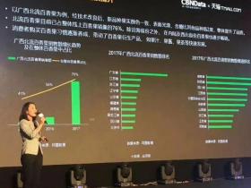 广西百香果线上销售数据